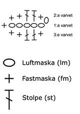 diagram_stickat_virkat_julpynt