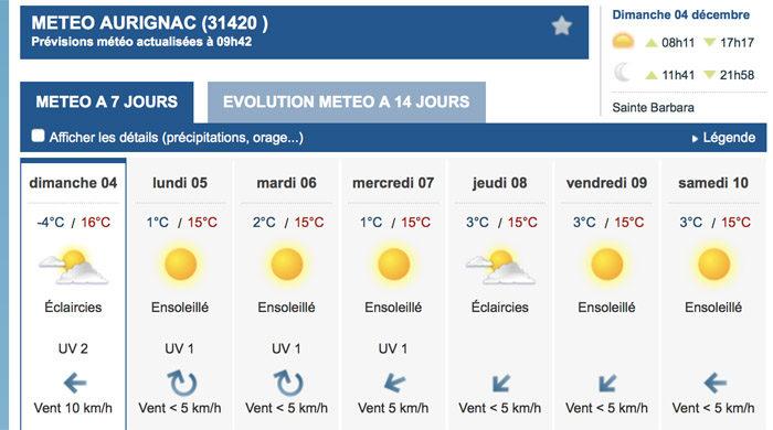 Här har du en orsak att flytta. Vädret är varmare i Aurignac än vad vädret är i Tranås. Sen skiner solen också och det är bara 17 meter till slaktarens färska märgben.